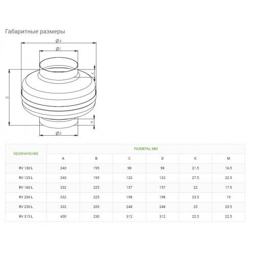 Круглый канальный вентилятор AeroStar RV 315 L 4